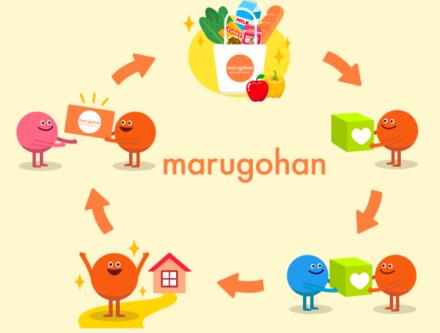 i_marugohan